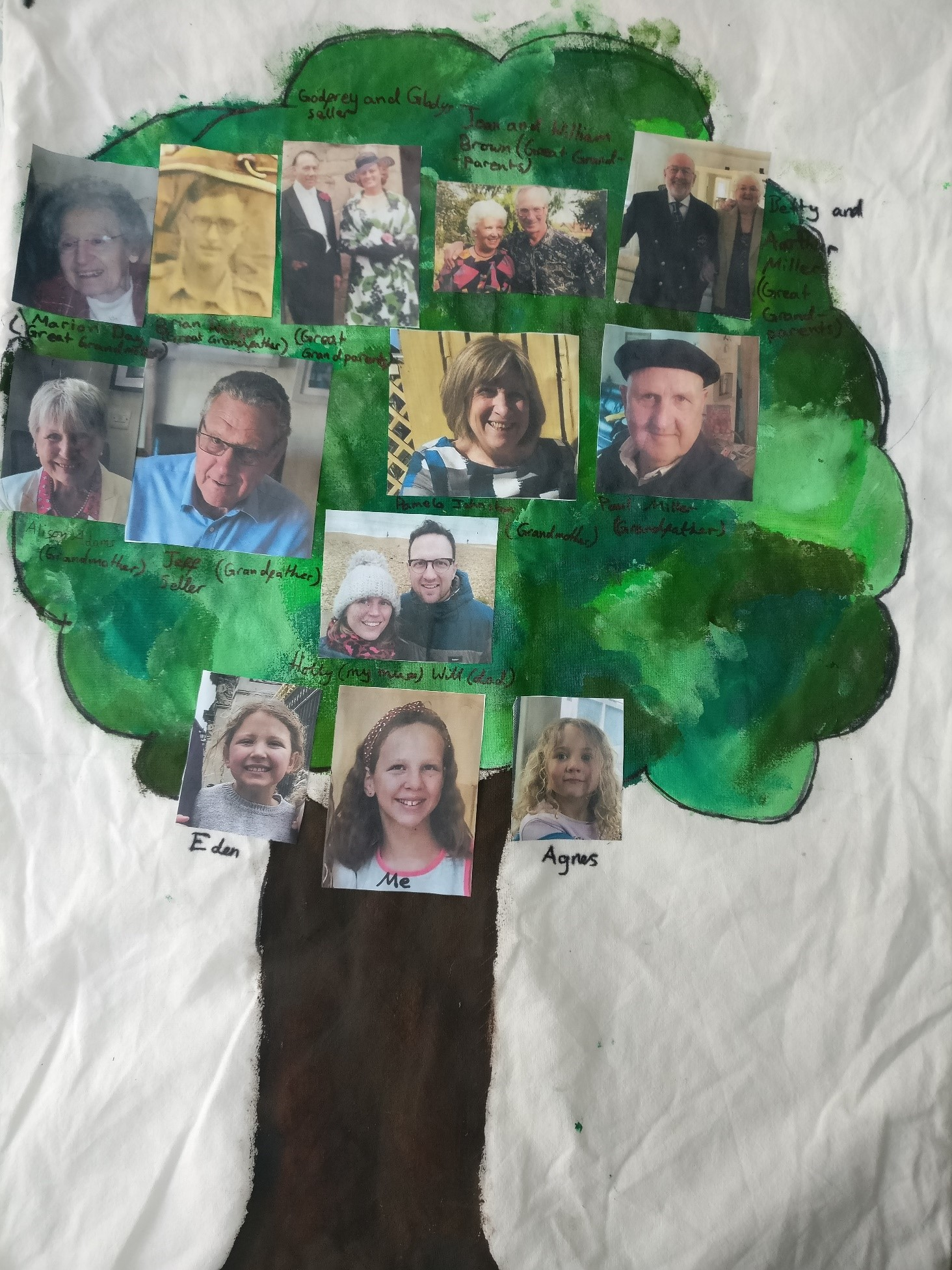 Trudy's family tree 6B